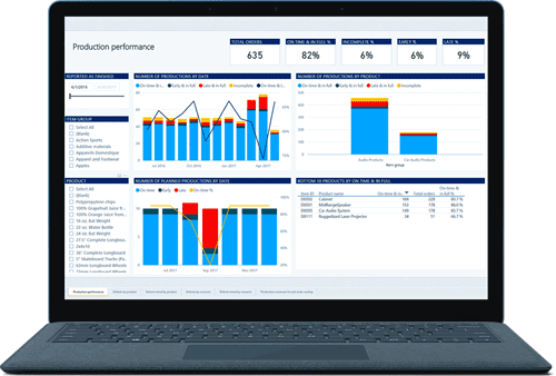Produktionsperformance Dynamics 365 for Finance and operations
