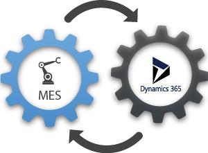 Integration mellem MES og Dynamics 365