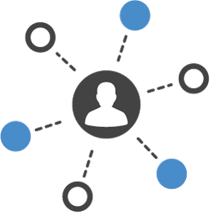 Integrationer til Dynamics 365