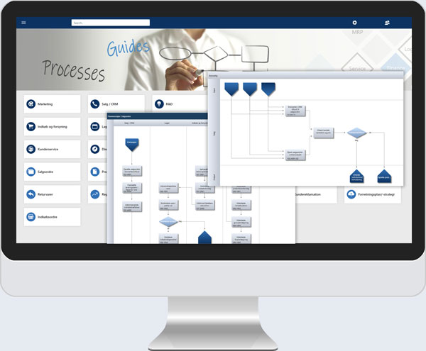 Deling af processer, flowcharts og undervisningsmaterialer