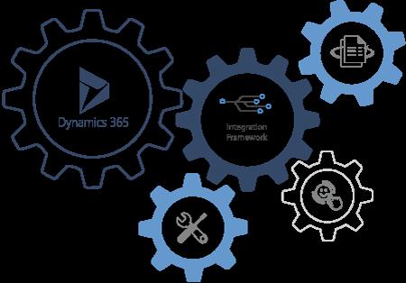 Integrationer Dynamics 365 og billing systemer og afregningssystemer